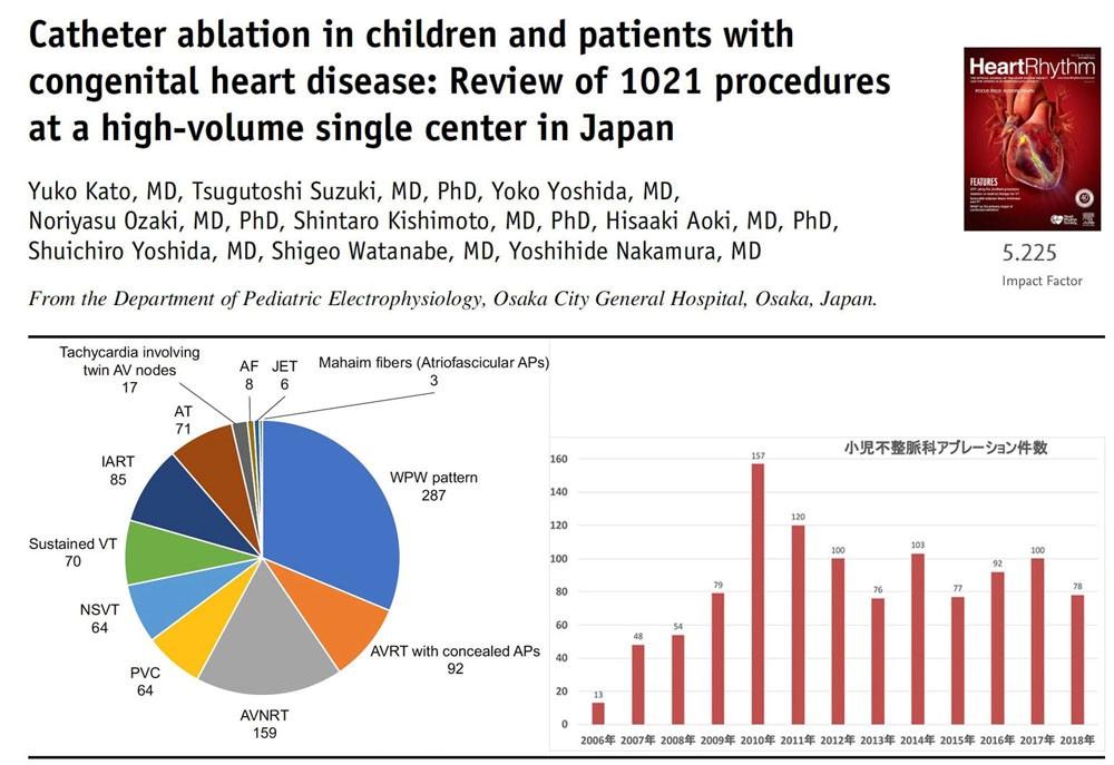 小児不整脈科のカテーテルアブレーション治療実績
